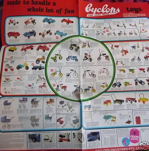 Cyclops catalogue 1970s