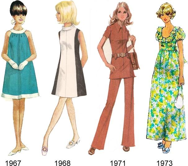 Fe_1960s-70s